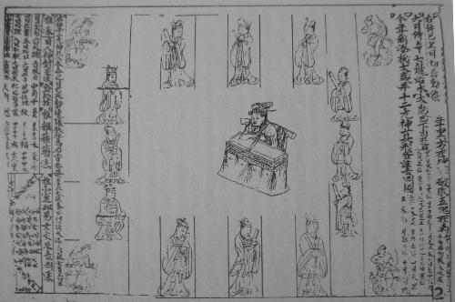 calendar from the Tun Huang manuscript 978 AD